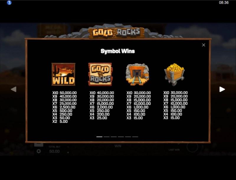 Gold N Rocks :: Paytable - High Value Symbols