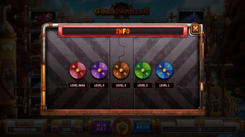 Gold Panning :: Bonus Game Rules