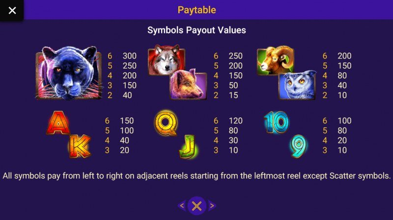 Gold Panther :: Paytable