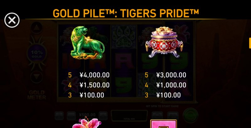 Gold Pile Tigers Pride :: Paytable - High Value Symbols