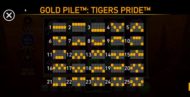 Gold Pile Tigers Pride :: Paylines 1-25