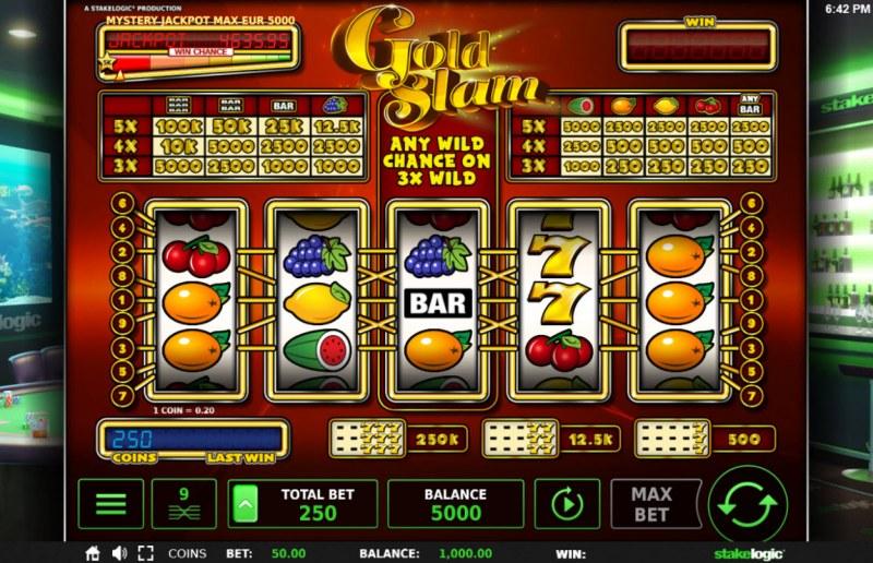 Gold Slam :: Main Game Board