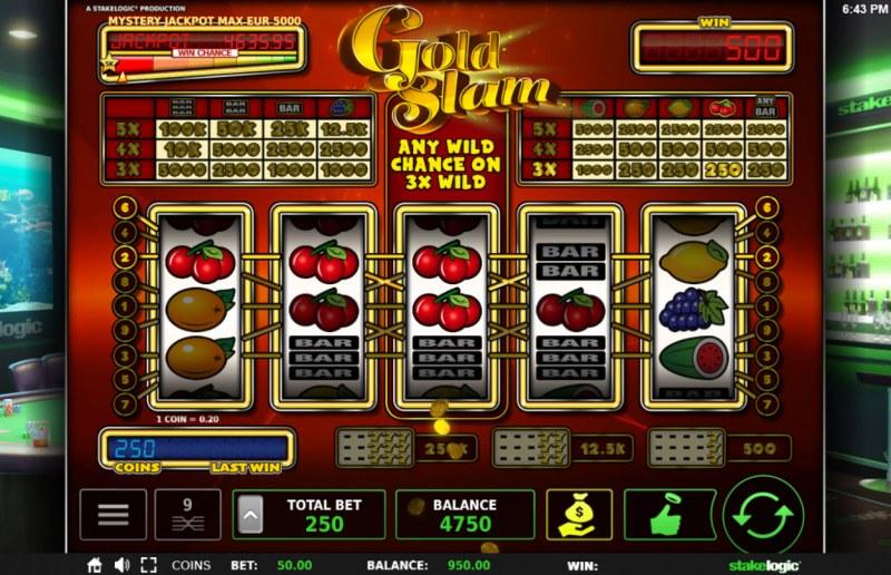 Gold Slam :: Three of a kind