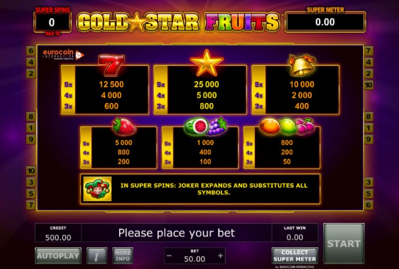 Gold Star Fruits :: Paytable