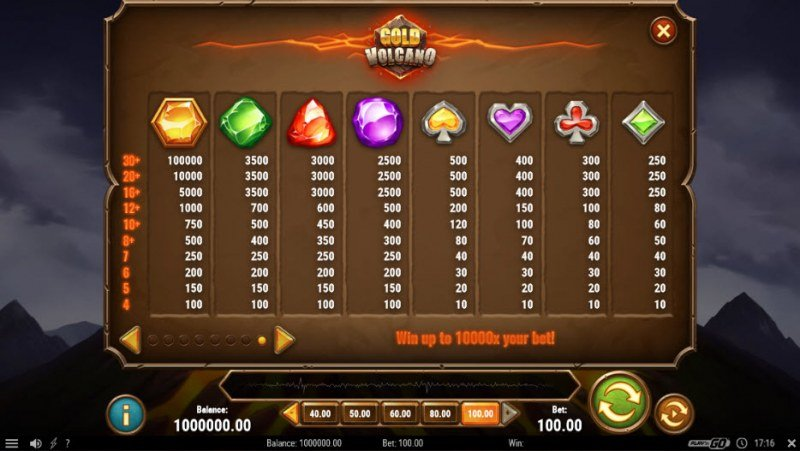 Gold Volcano :: Paytable