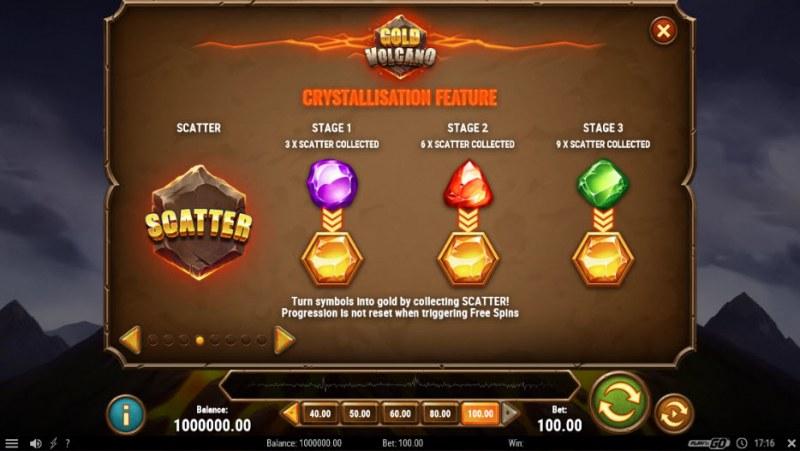 Gold Volcano :: Scatter Symbol Rules