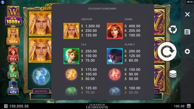 Goldaur Guardians :: Paytable - High Value Symbols