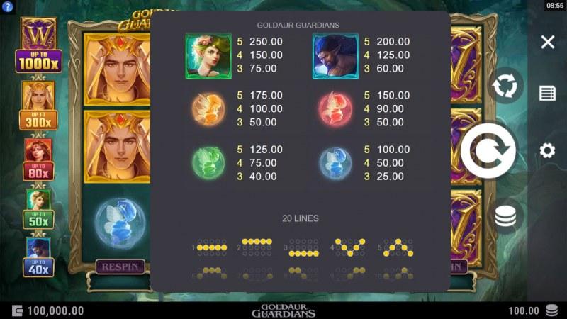 Goldaur Guardians :: Paytable - Low Value Symbols