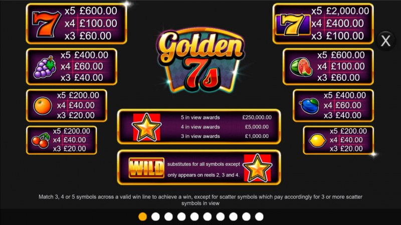 Golden 7s :: Paytable