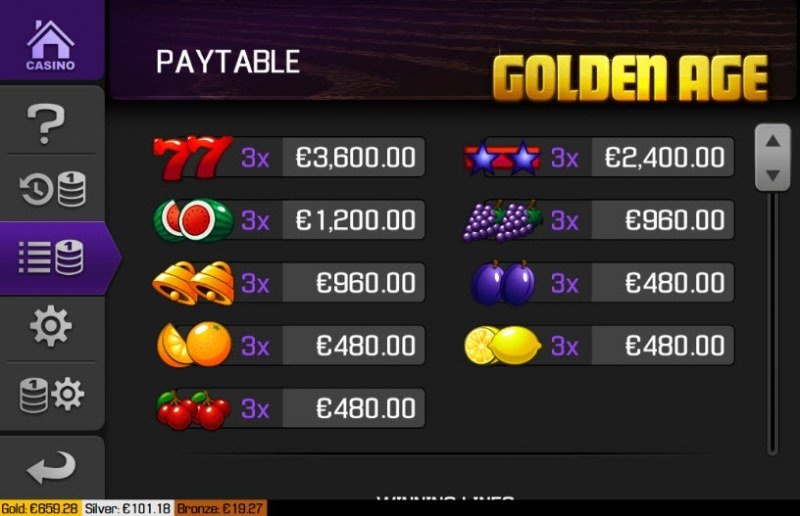 Golden Age :: Paytable