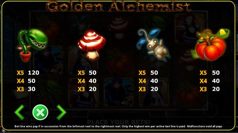 Golden Alchemist :: Paytable - Low Value Symbols