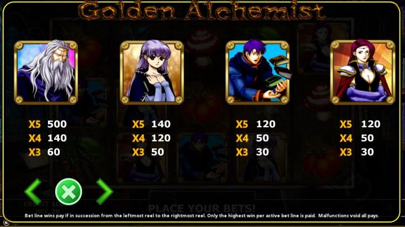 Golden Alchemist :: Paytable - High Value Symbols