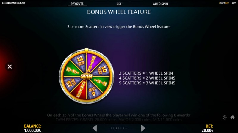 Golden Buffalo Double Up :: Bonus Wheel Feature