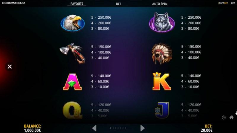 Golden Buffalo Double Up :: Paytable - High Value Symbols