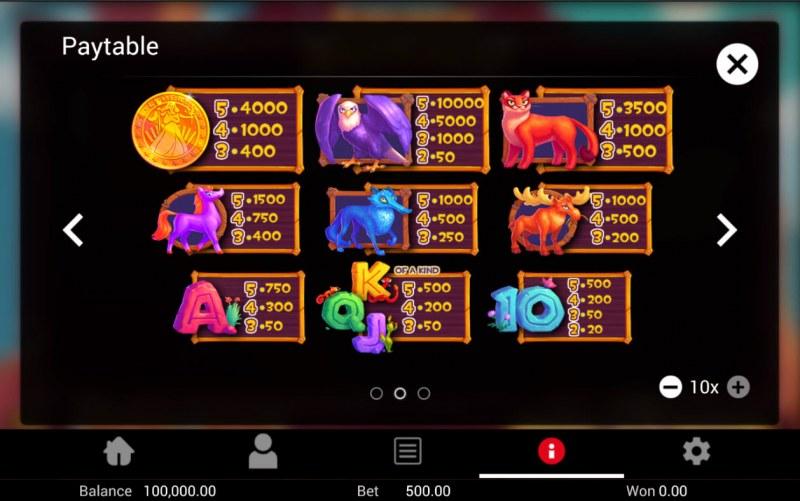 Golden Buffalo :: Paytable
