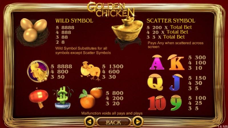 Golden Chicken :: Paytable