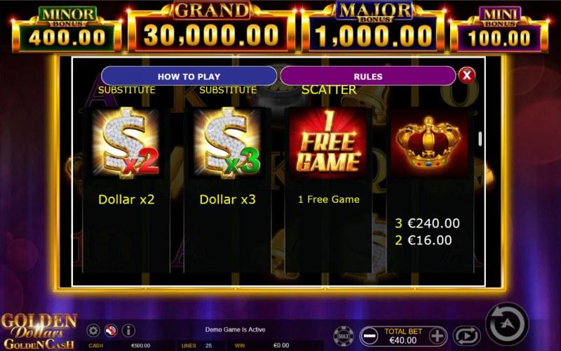 Golden Dollars Golden Cash :: Feature Paytable