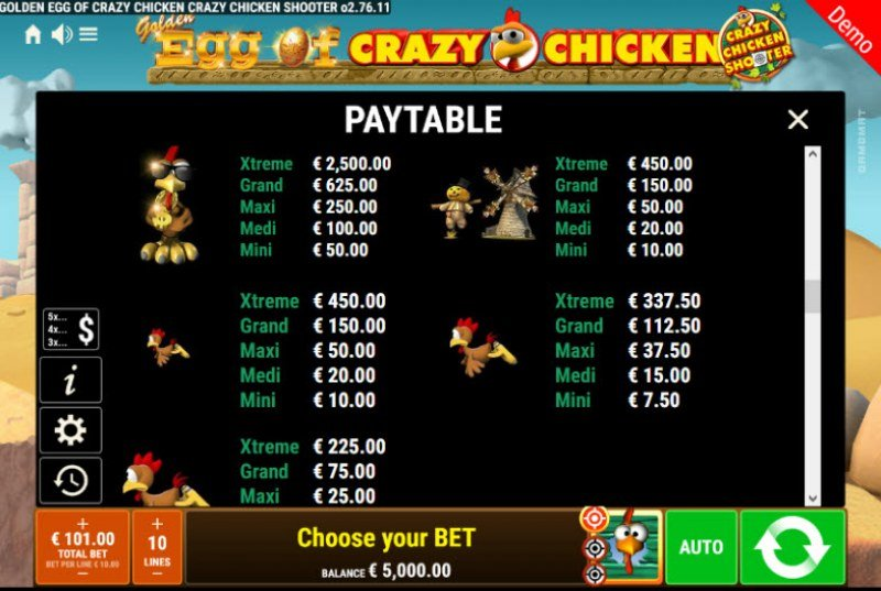 Golden Egg of Crazy Chicken Crazy Chicken Shooter :: Feature Paytable