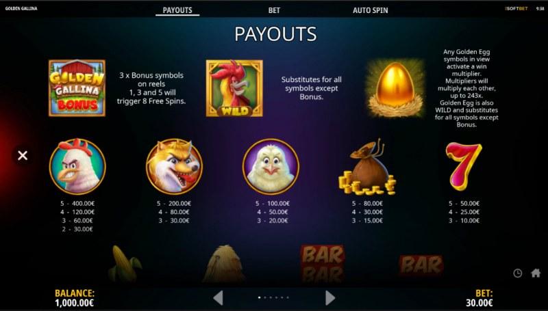 Golden Gallina :: Paytable - High Value Symbols