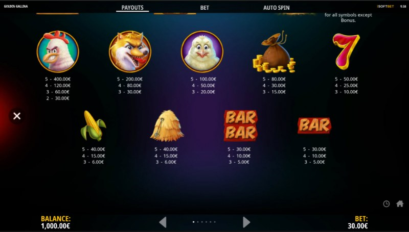 Golden Gallina :: Paytable - Low Value Symbols