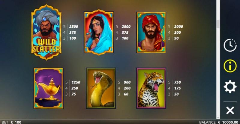 Golden Genie & the Walking Wild :: Paytable - High Value Symbols