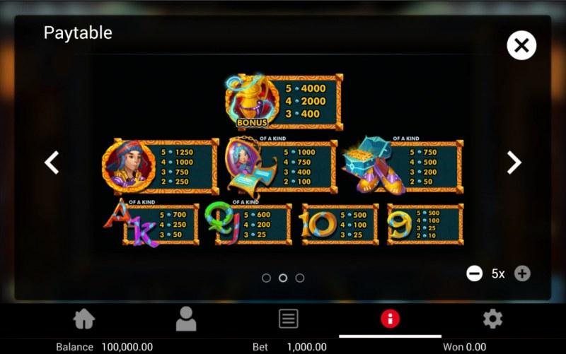 Golden Genie :: Paytable