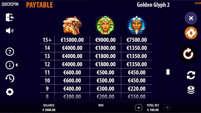 Golden Glyph 2 :: Paytable - High Value Symbols