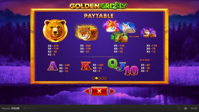 Golden Grizzly :: Paytable