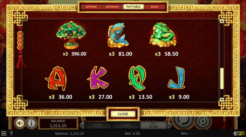 Golden Horns :: Paytable