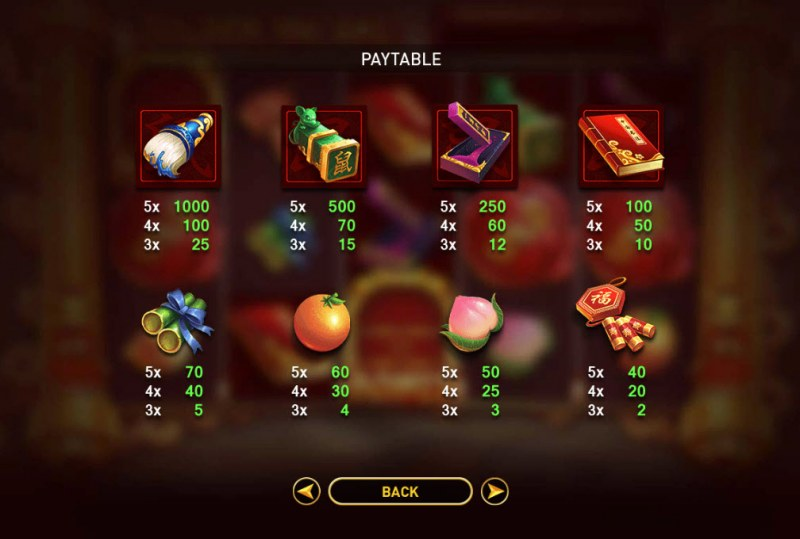 Golden Ink Rat :: Paytable