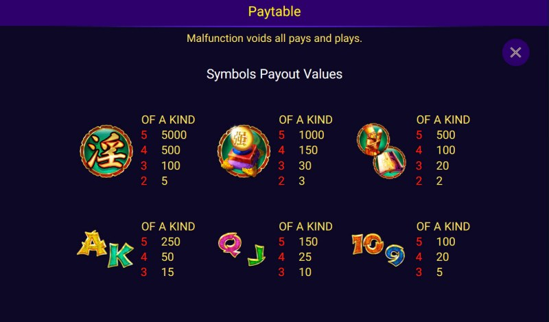 Golden Lotus Special Edition :: Paytable