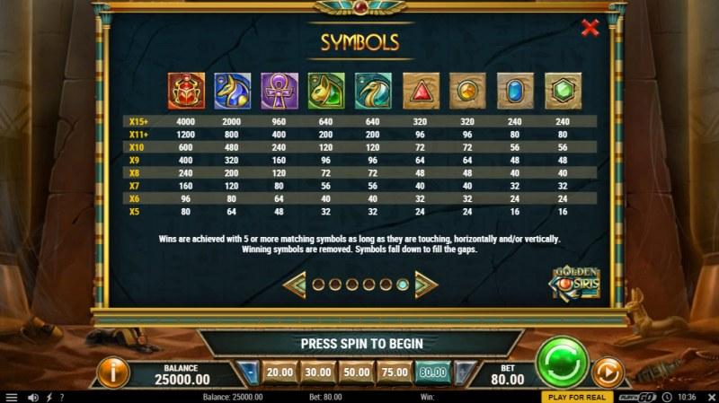 Golden Osiris :: Paytable