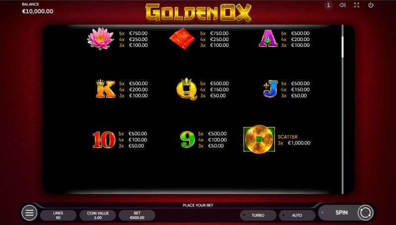 Golden Ox :: Paytable - Low Value Symbols