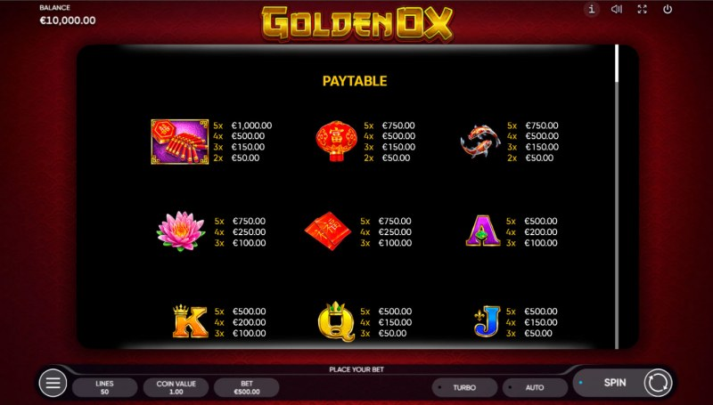 Golden Ox :: Paytable - High Value Symbols