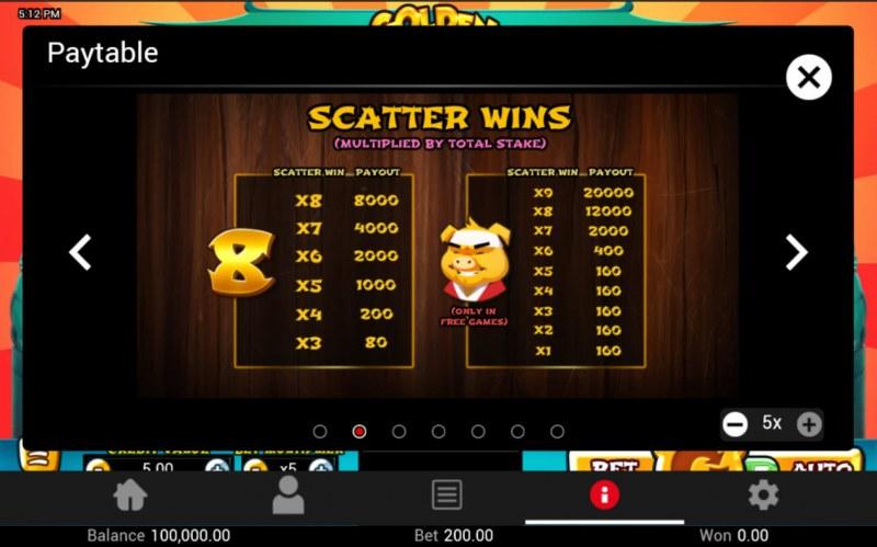 Golden Pig :: Scatter Wins