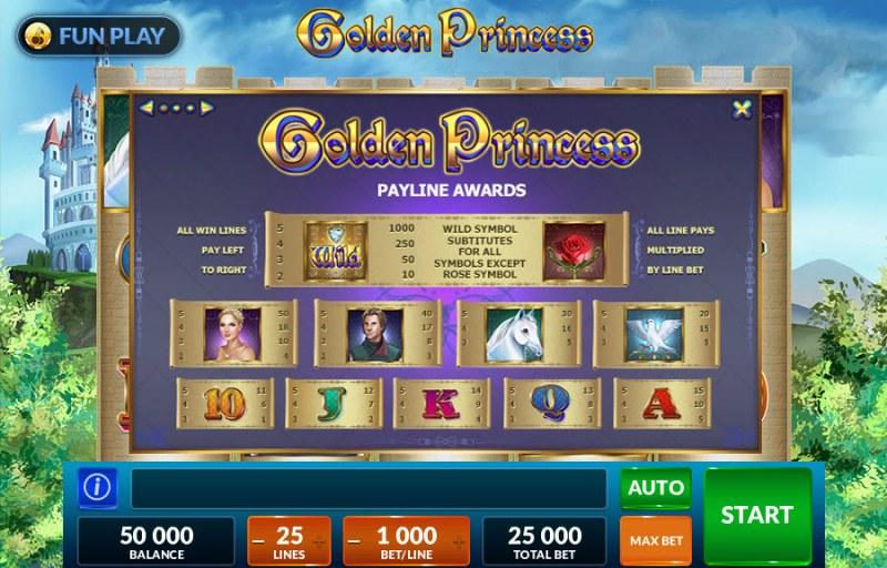 Golden Princess :: Paytable