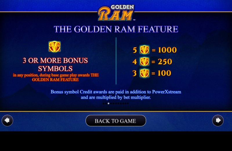 Golden Ram :: Scatter Symbol Rules