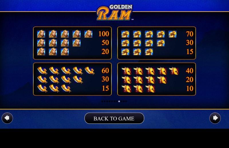 Golden Ram :: Paytable - High Value Symbols