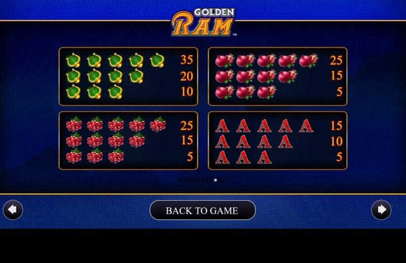 Golden Ram :: Paytable - Medium Value Symbols