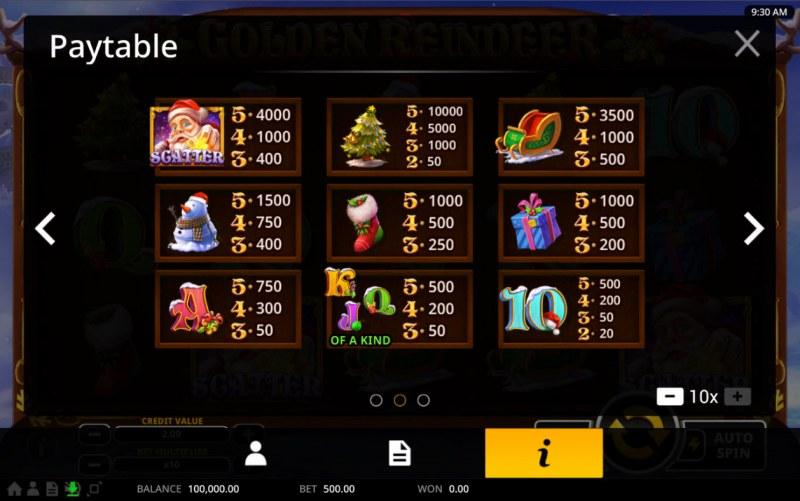 Golden Reindeer :: Paytable