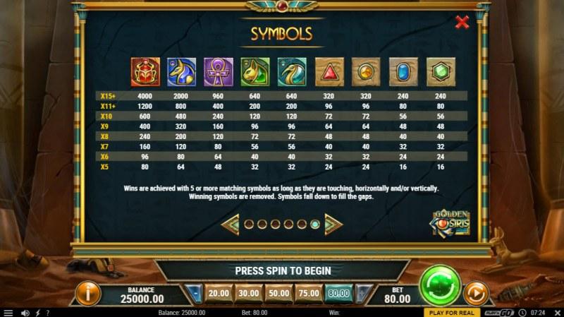 Golden Siris :: Paytable