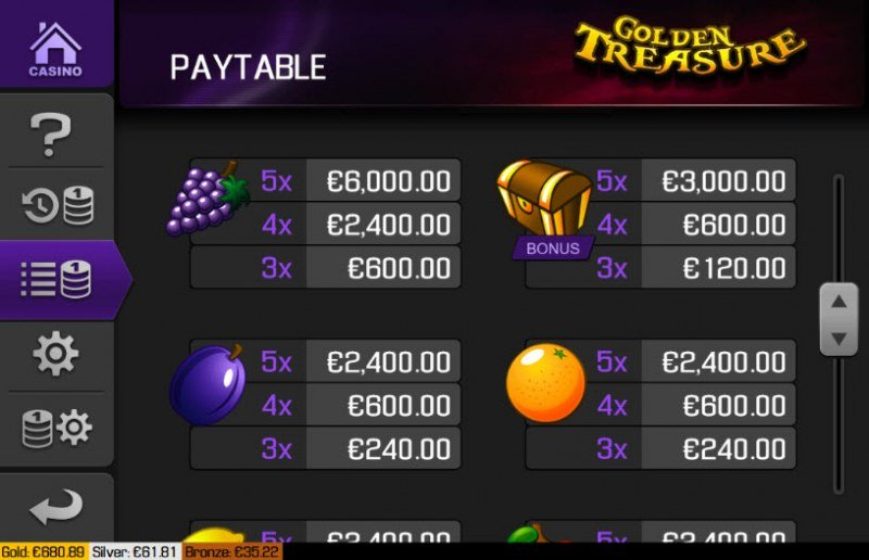 Golden Treasure :: Paytable - Medium Value Symbols