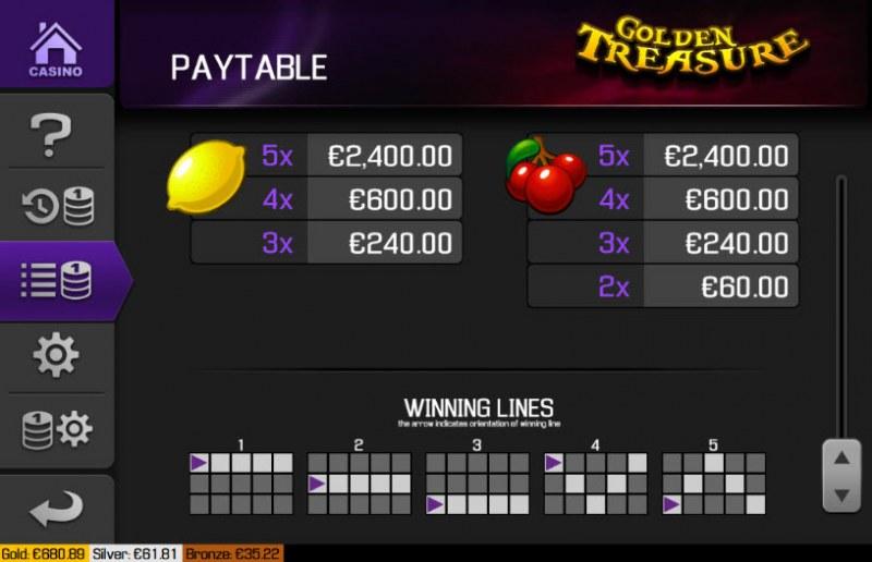 Golden Treasure :: Paytable - Low Value Symbols