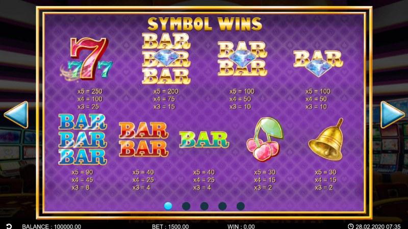 Golden Vegas :: Paytable