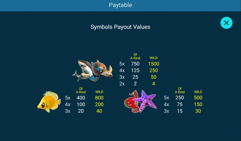 Golden Whale :: Paytable - High Value Symbols