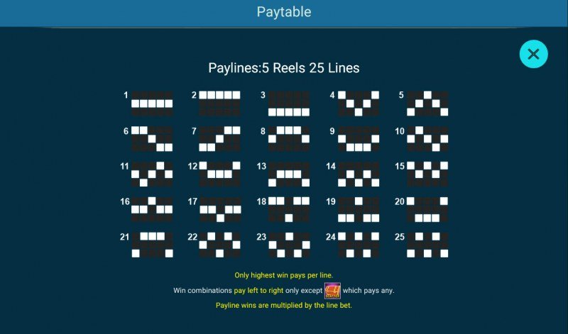 Golden Whale :: Paylines 1-25