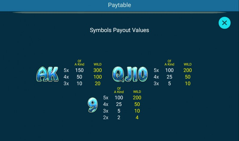 Golden Whale :: Paytable - Low Value Symbols
