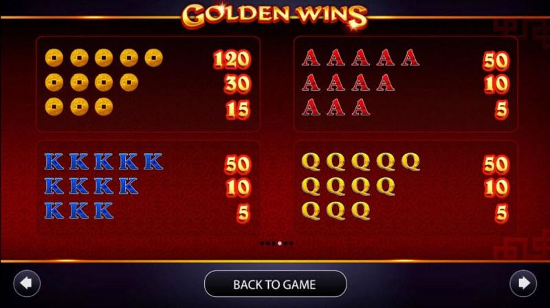 Golden Wins :: Paytable - Medium Value Symbols
