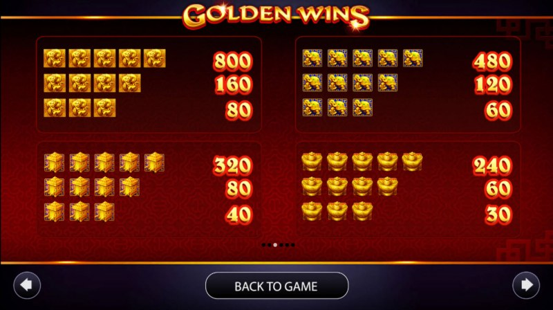 Golden Wins :: Paytable - High Value Symbols