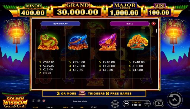 Golden Wisdom Golden Cash :: Paytable - High Value Symbols